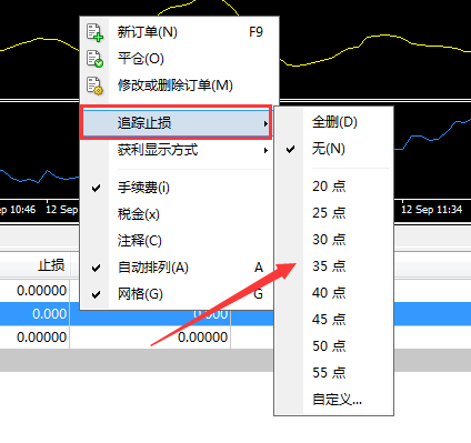 【MT4追踪止损是什么?MT4怎么设置追踪止损功能?】