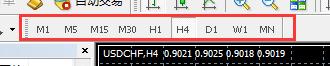 【MT4中的时间周期M1、H1、D1表示多长时间?】