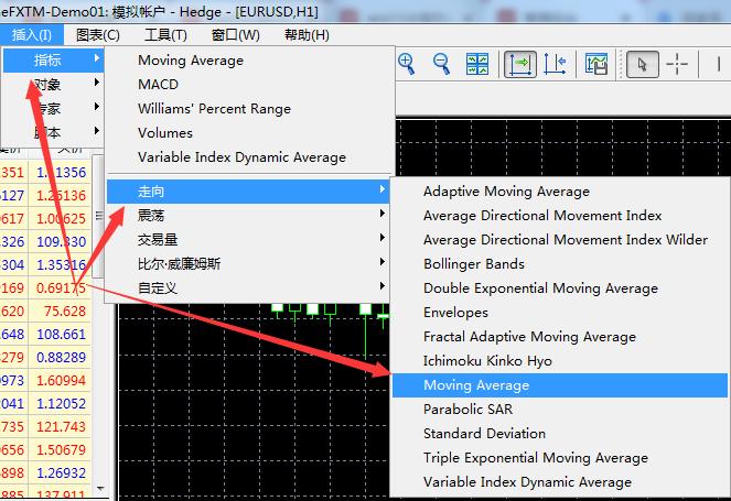 怎么把技术指标添加到MT5图表上