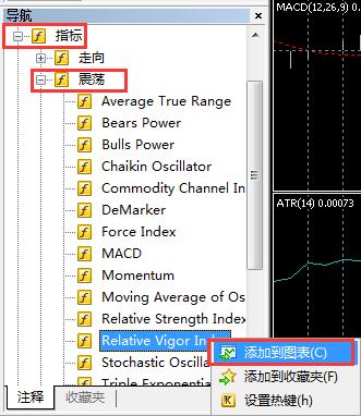 电脑端的MT5怎么添加好几个副图指标窗口