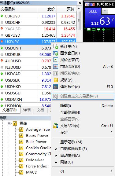 在电脑版MT5上怎么才能看到交易品种的点差
