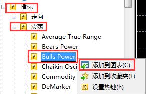 在MT5上怎么把牛力指标和熊力指标添加在一个指标窗口里
