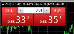 MT4平台上的单击交易按钮该如何显示?